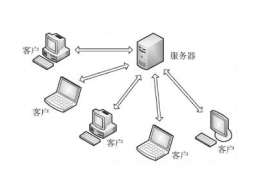web服务器地址是什么 web服务器地址怎么查