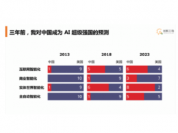 李开复预测:未来20年AI将深刻影响五大产业