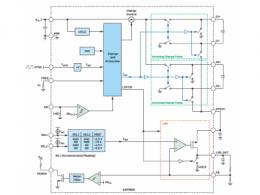 交错式反相电荷泵——第二部分:实现和结果