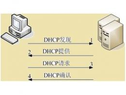 DHCP服务器