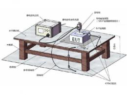 静电干扰怎么解决 如何消除静电干扰