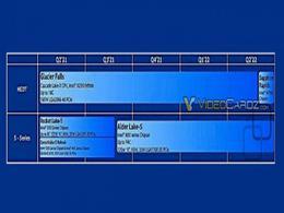 英特尔下一代 Sapphire Rapids CPU 曝光,2022 年发布