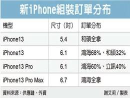 立讯精密首次获得iPhone 13 Pro四成订单