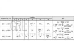 USB-IF最新PD规范–PD 3.1规格介绍