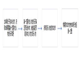 由华为新专利看手势交互技术落地情况