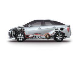 销量持续下滑 燃料电池车身处黎明前的黑暗?