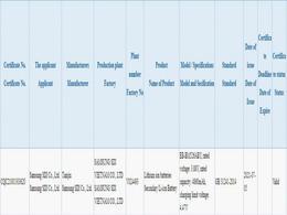 三星 Galaxy M52 5G 手机 3C 认证信息曝光:5000mAh 电池,骁龙 778G