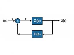 闭环增益怎么求 闭环增益的一般表达式