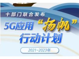 """一图+九问,读懂《5G应用""""扬帆""""行动计划(2021-2023年)》"""