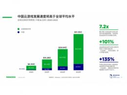 """联发科布局云游戏市场,5G和WiFi6技术是""""破局""""棋子"""