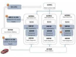 电池管理系统的定义 电池管理系统的组成及功能