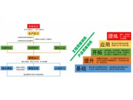打造电力电子创新教学新高地,泰克REPERS解决方案交付河南工业大学