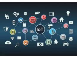 海康威视徐习明:智能物联网在数字化转型中的四大趋势