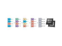 软件可配置硬件如何帮助实现工业I/O模块的灵活性