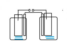 原电池正负极判断口诀 原电池正负极判断方法