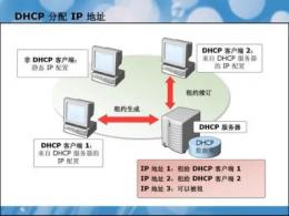 dhcp服务器怎么设置 dhcp服务器配置步骤