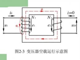 变压器空载是什么意思 变压器空载与负载的区别