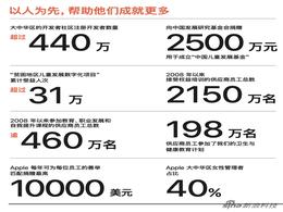 【报告】苹果公布2020-2021年度企业责任报告