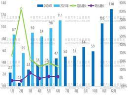 【报告】动力电池原材料市场发展分析