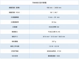 图漾发布首款入门级TOF工业相机