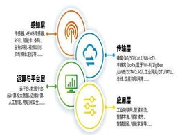 【展会】RFID、传感器、通信定位、人工智能..这届IOTE物联网展看点真不少