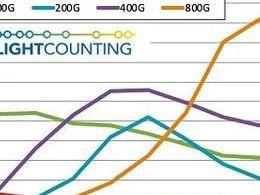 【分析】2025年800G以太网收发器销售将超低速模块销售
