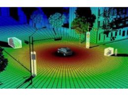 【讨论】激光雷达VS纯视觉,谁是未来5年的自动驾驶主流?