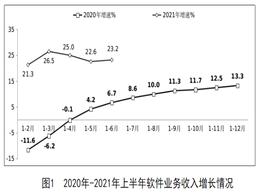 工信部:上半年我国集成电路设计收入1041亿元,同比增长超24%