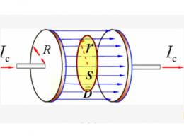 位移电流是由什么产生的 位移电流的实质是什么