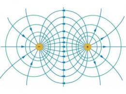 电场强度单位是什么 电场强度单位换算