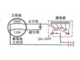 吊扇如何接线图解 吊扇的接线方法