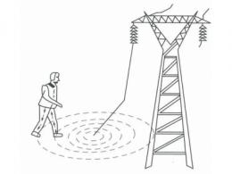 跨步电压怎么走 走出跨步电压的正确方法