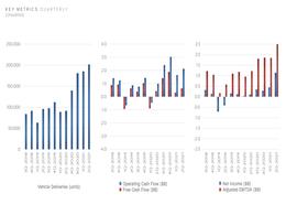 【财报】特斯拉二季度财报:净利首超10亿美元,暴涨近10倍