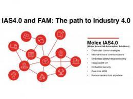 Molex莫仕开拓工业自动化解决方案(IAS4.0)和新的弹性自动化模块(FAM),加速通往工业4.0之路