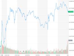 中概股普涨 芯片销售给力拉动高通营收增长63%