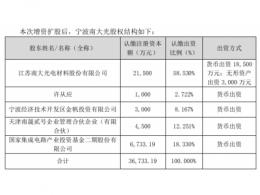 大基金二期出手光刻胶产业化,南大光电获增资1.83亿元