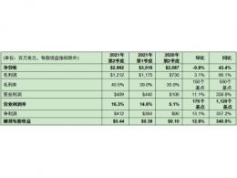 【财报】意法188bet官网下载公布2021年第二季度财报