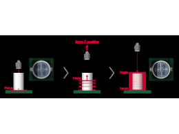 Saki 创新的 3D-AOI Z 轴系统将在 NEPCON ASIA 2021 上隆重亮相