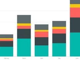 欧洲7月新能源汽车销量概览& H1综述