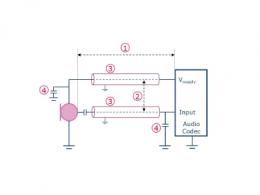MEMS麦克风的电路设计与实现(五)完结篇