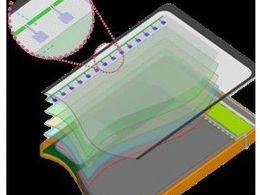 住友化学研发出智能手机屏幕内嵌入式透明5G天线技术
