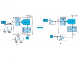 CTSD精密ADC — 第4部分:轻松驱动ADC输入和基准电压源,简化信号链设计