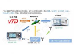 罗德与施瓦茨助力广电计量开展车联网C-V2X和eCall测试认证服务