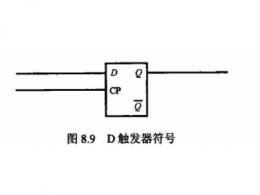 d触发器的时序图怎么画