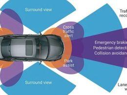 为什么传感器对自动驾驶如此重要
