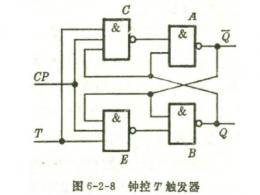 什么是t触发器 t触发器和d触发器区别
