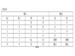 D触发器逻辑功能测试表