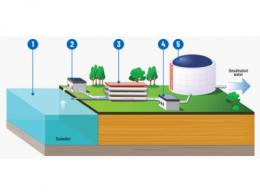 使用节能的状态监控(CbM)技术来解决饮水问题