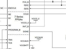 Xilinx 7系列FPGA架构之器件配置(三)