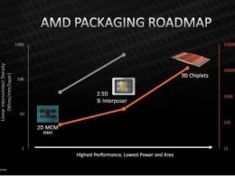 AMD在Hot Chips上公布关于Ryzen 3D 封装和 V-Cache的更多细节